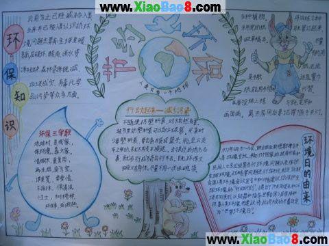 环保知识、环保三字经、行动起来,减少污染、环境日的由来-小学生