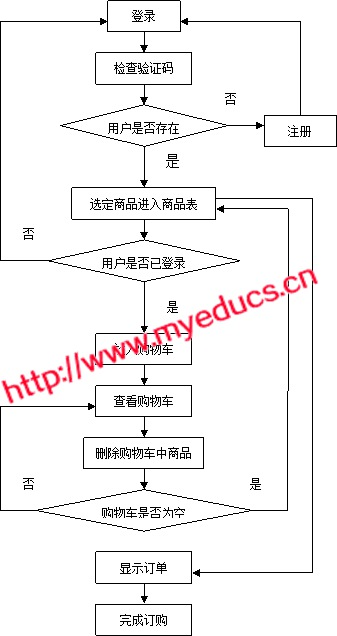 电路 电路图 电子 原理图 337_636 竖版 竖屏