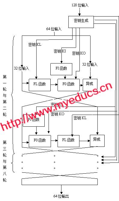 电路 电路图 电子 原理图 397_668 竖版 竖屏